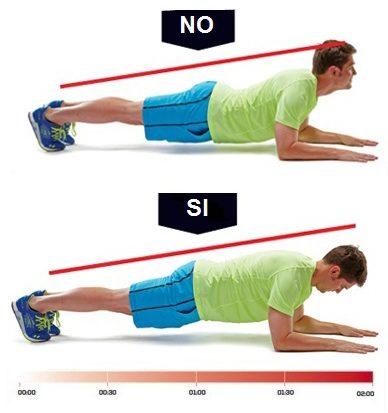 Plank Test per gli addominali